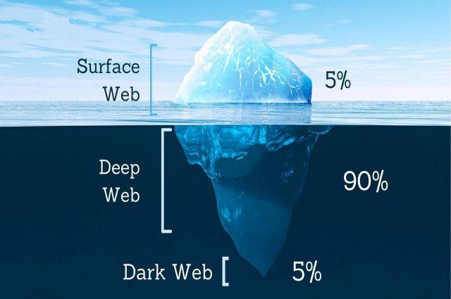 Deep Web nedir? Deep web nasıl girilir?